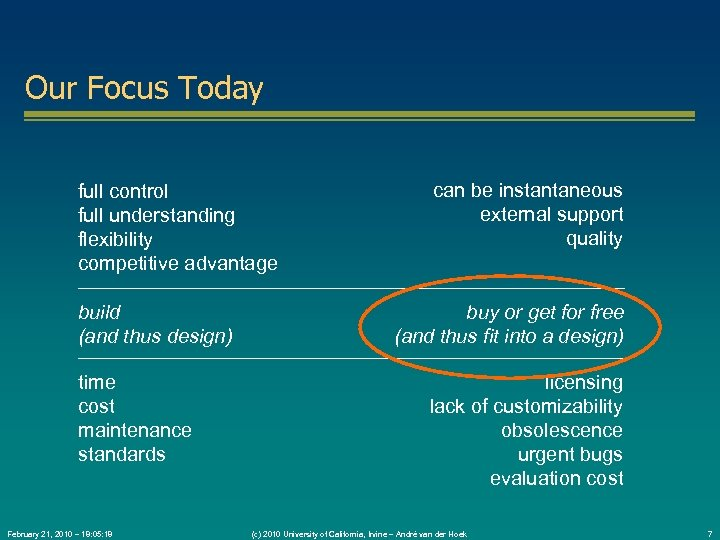 Our Focus Today full control full understanding flexibility competitive advantage build (and thus design)