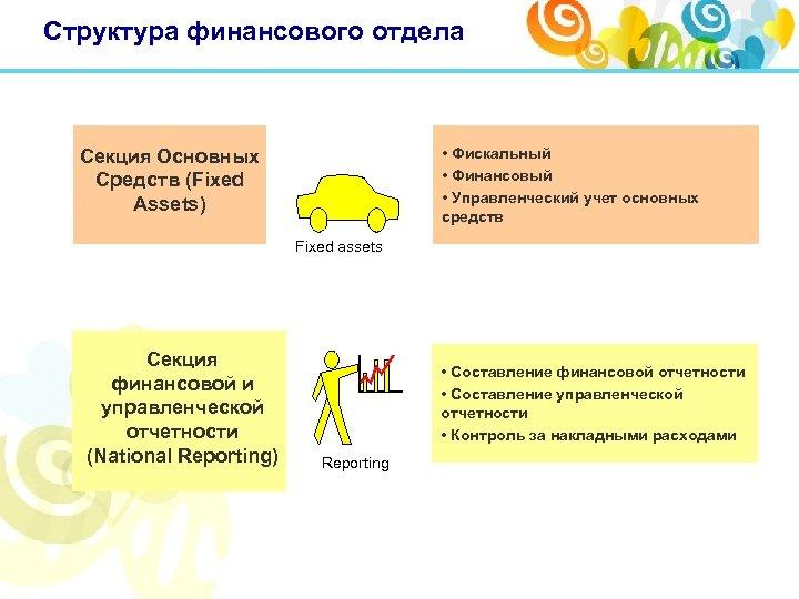 Структура финансового отдела • Фискальный ü • Финансовый • Управленческий учет основных средств Секция