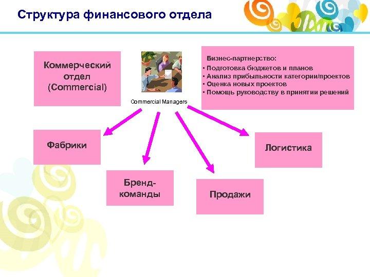 Структура финансового отдела Бизнес-партнерство: • Подготовка бюджетов и планов • Анализ прибыльности категории/проектов •