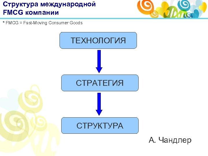 Структура международной FMCG компании * FMCG = Fast-Moving Consumer Goods ТЕХНОЛОГИЯ СТРАТЕГИЯ СТРУКТУРА А.
