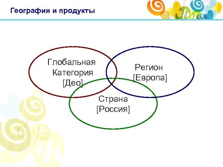 География и продукты Глобальная Категория [Део] Регион [Европа] Страна [Россия]