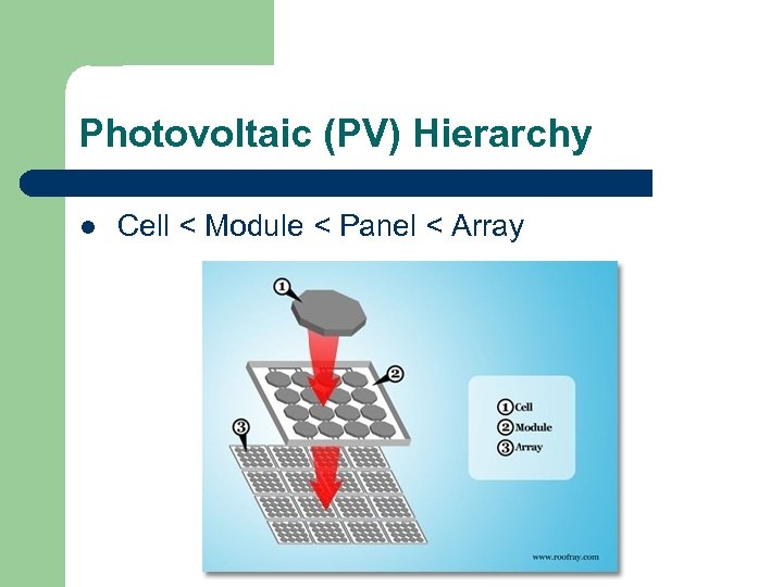 Photovoltaic (PV) Hierarchy l Cell < Module < Panel < Array