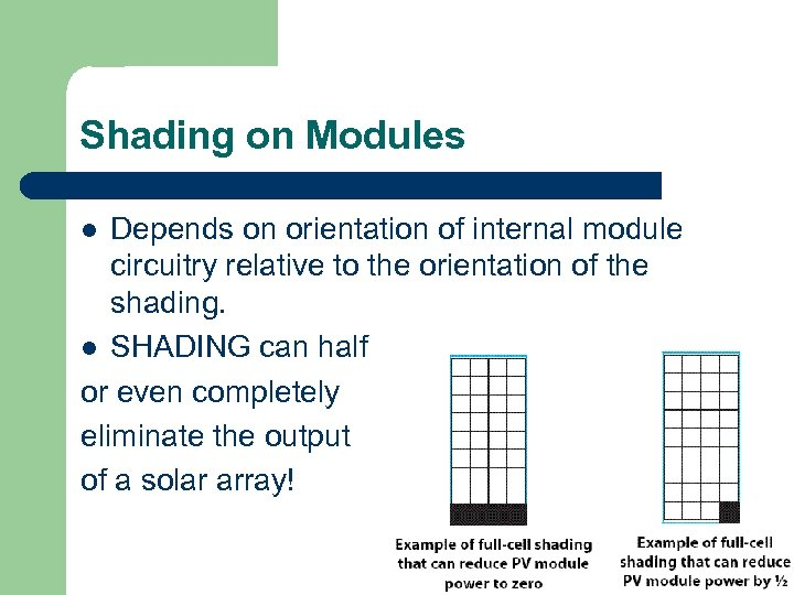 Shading on Modules Depends on orientation of internal module circuitry relative to the orientation