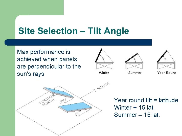 Site Selection – Tilt Angle Max performance is achieved when panels are perpendicular to