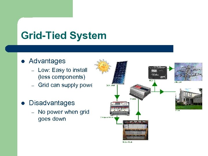 Grid-Tied System l Advantages – – l Low: Easy to install (less components) Grid