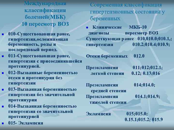 Международная классификация болезней(МБК) 10 пересмотр ВОЗ n n n 010 -Существовавшая ранее, гипертензия, осложняющая