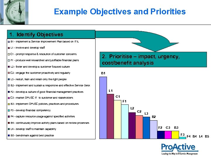Example Objectives and Priorities 1. Identify Objectives B 1 - implement a Service Improvement