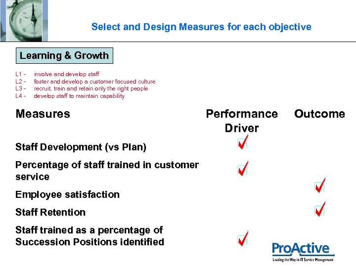 Select and Design Measures for each objective Learning & Growth L 1 L 2