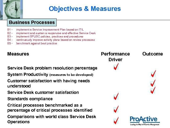 Objectives & Measures Business Processes B 1 B 2 B 3 B 4 B
