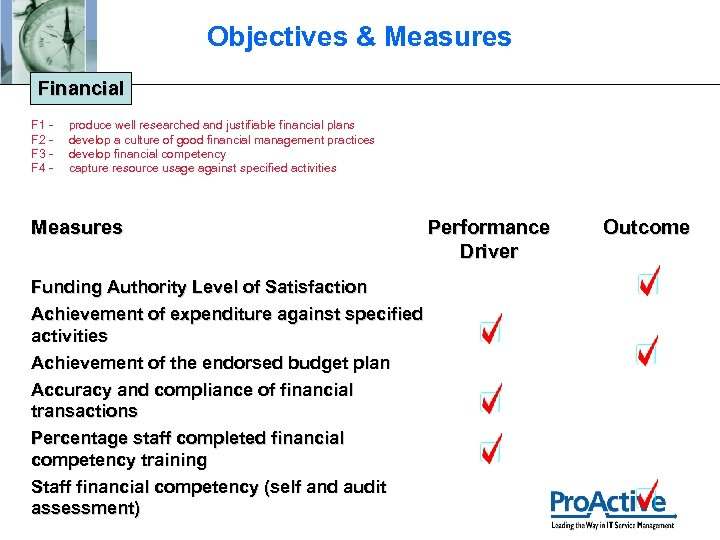 Objectives & Measures Financial F 1 F 2 F 3 F 4 - produce