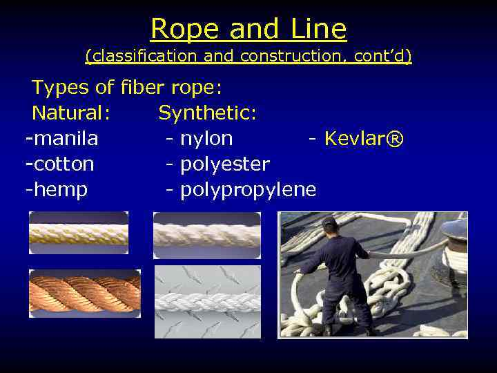 Rope and Line (classification and construction, cont'd) Types of fiber rope: Natural: Synthetic: -manila