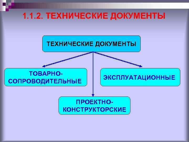 1. 1. 2. ТЕХНИЧЕСКИЕ ДОКУМЕНТЫ ТОВАРНОСОПРОВОДИТЕЛЬНЫЕ ЭКСПЛУАТАЦИОННЫЕ ПРОЕКТНОКОНСТРУКТОРСКИЕ