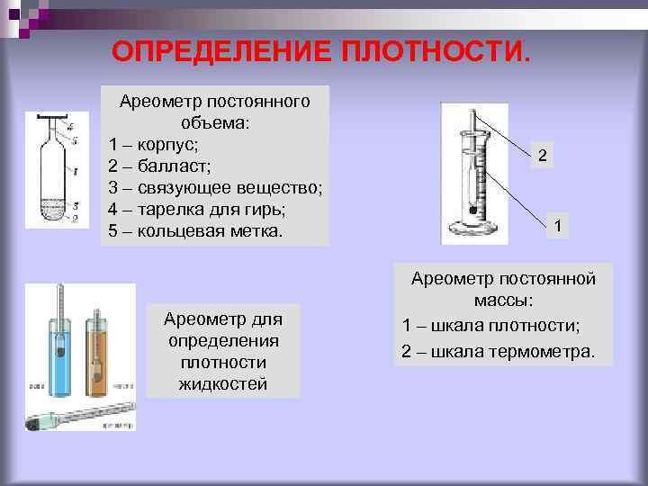 ОПРЕДЕЛЕНИЕ ПЛОТНОСТИ. Ареометр постоянного объема: 1 – корпус; 2 – балласт; 3 – связующее