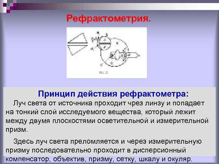 Рефрактометрия. Принцип действия рефрактометра: Луч света от источника проходит чрез линзу и попадает на