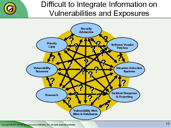 Difficult to Integrate Information on Vulnerabilities and Exposures Security Advisories Priority Lists ? Vulnerability