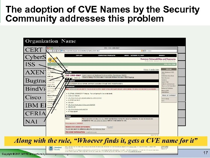 Finding and sharing vulnerability the Security The adoption of CVE Names by information has