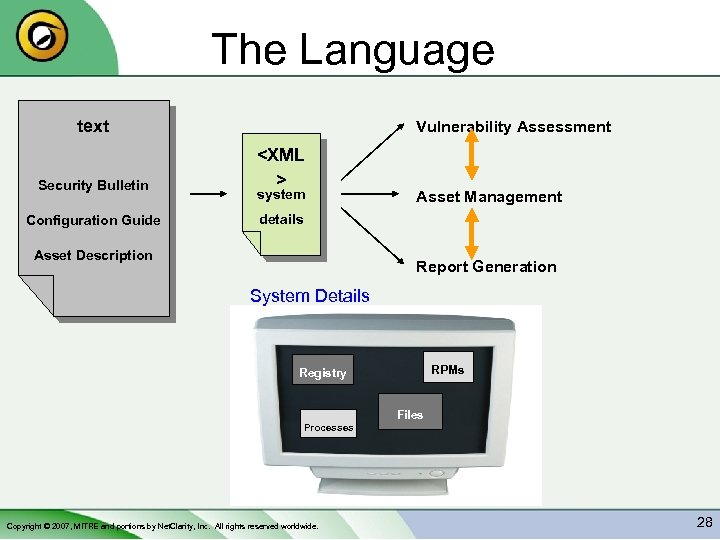 The Language text Vulnerability Assessment Security Bulletin <XML > Configuration Guide details system Asset