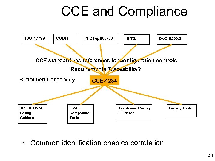 CCE and Compliance ISO 17799 COBIT NISTsp 800 -53 BITS Do. D 8500. 2