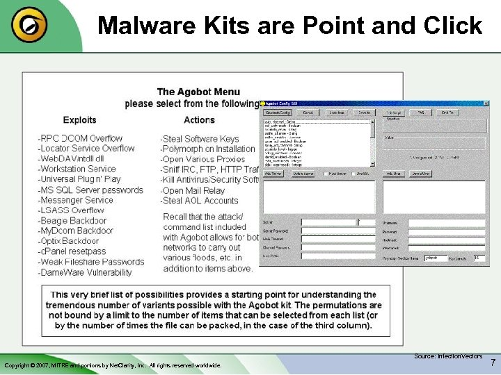 Malware Kits are Point and Click Source: Infection. Vectors Copyright © 2007, MITRE and