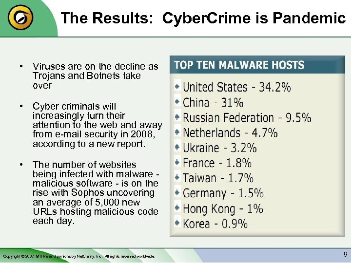 The Results: Cyber. Crime is Pandemic • Viruses are on the decline as Trojans