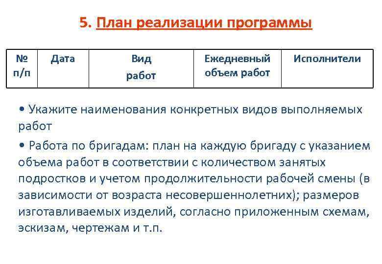 5. План реализации программы № п/п Дата Вид работ Ежедневный объем работ Исполнители •