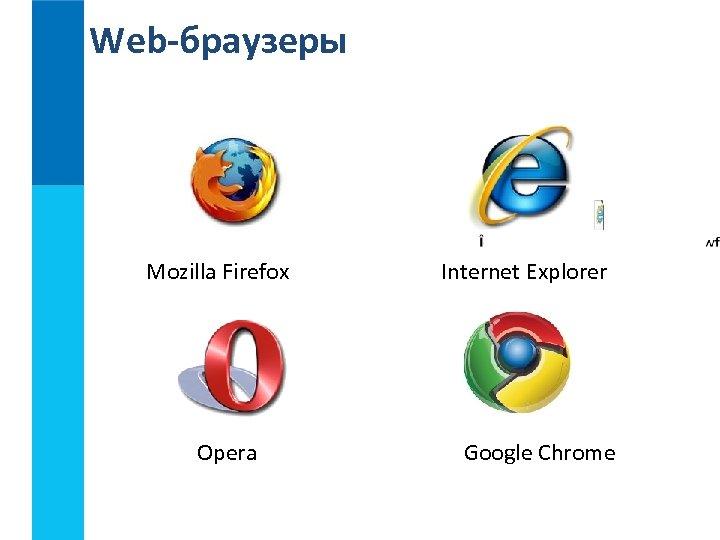 Web-браузеры Mozilla Firefox Opera Internet Explorer Google Chrome