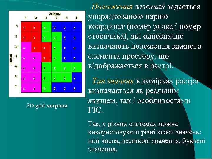 Положення зазвичай задається упорядкованою парою координат (номер рядка і номер стовпчика), які однозначно визначають