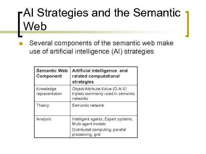 AI Strategies and the Semantic Web n Several components of the semantic web make