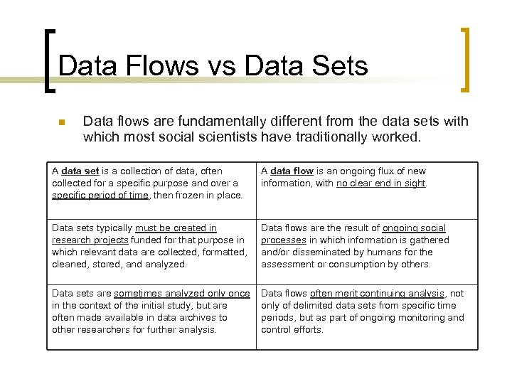 Data Flows vs Data Sets n Data flows are fundamentally different from the data