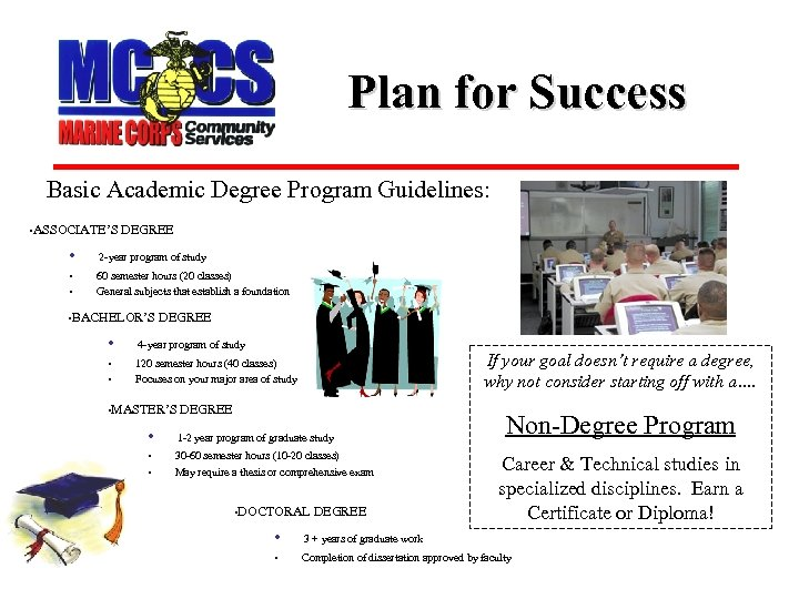 Plan for Success Basic Academic Degree Program Guidelines: • ASSOCIATE'S DEGREE • 2 -year