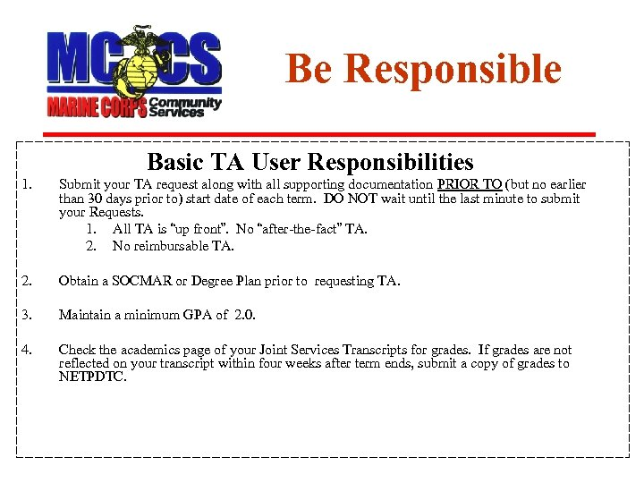 Be Responsible Basic TA User Responsibilities 1. Submit your TA request along with all