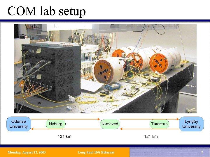 COM lab setup Monday, August 25, 2003 Long haul 10 G Ethernet 7