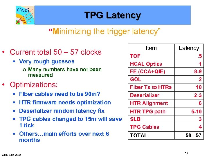"TPG Latency ""Minimizing the trigger latency"" • Current total 50 – 57 clocks §"
