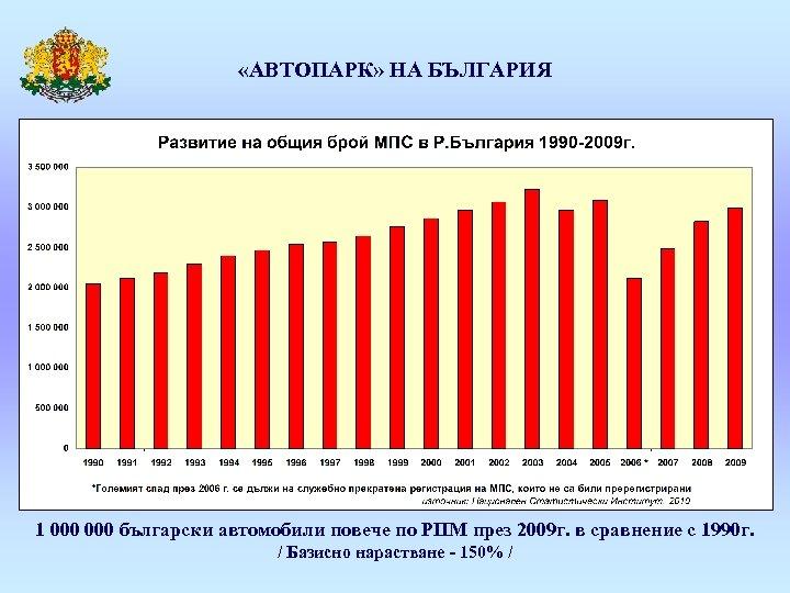 «АВТОПАРК» НА БЪЛГАРИЯ 1 000 български автомобили повече по РПМ през 2009 г.