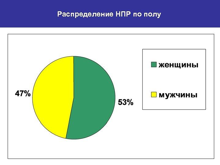 Распределение НПР по полу