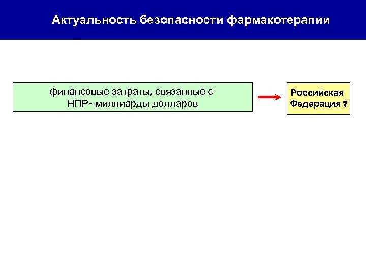 Актуальность безопасности фармакотерапии финансовые затраты, связанные с НПР- миллиарды долларов Российская Федерация ?