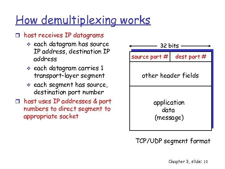 How demultiplexing works r host receives IP datagrams each datagram has source IP address,