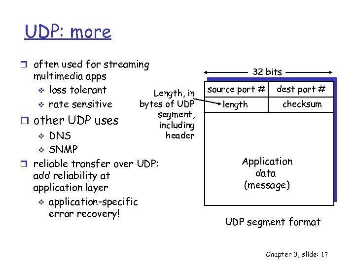 UDP: more r often used for streaming multimedia apps v loss tolerant v rate