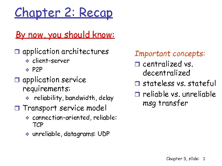 Chapter 2: Recap By now, you should know: r application architectures v client-server v