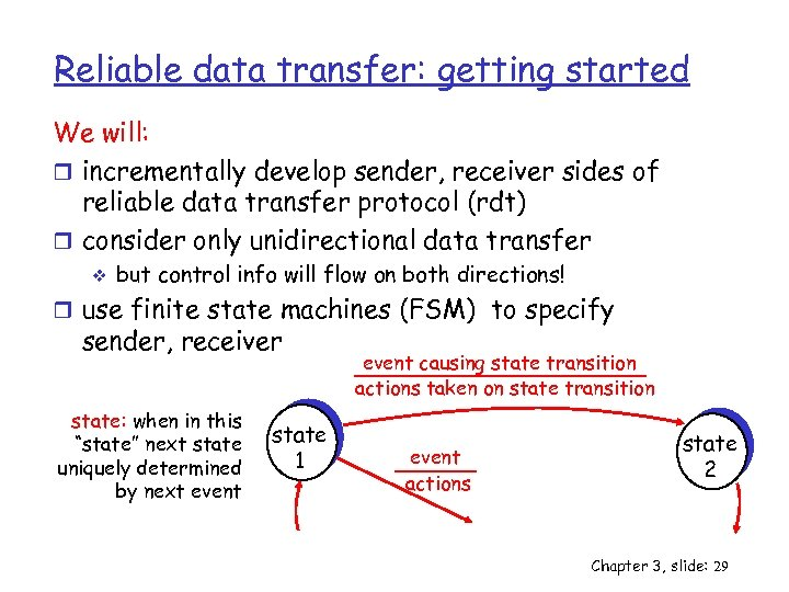 Reliable data transfer: getting started We will: r incrementally develop sender, receiver sides of