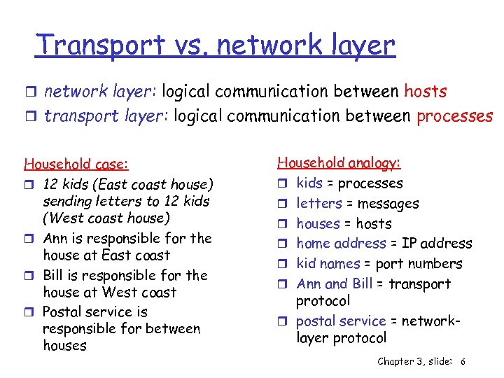 Transport vs. network layer r network layer: logical communication between hosts r transport layer: