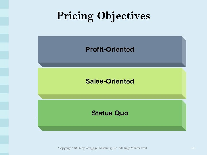 Pricing Objectives Profit-Oriented Sales-Oriented Status Quo Copyright 2012 by Cengage Learning Inc. All Rights
