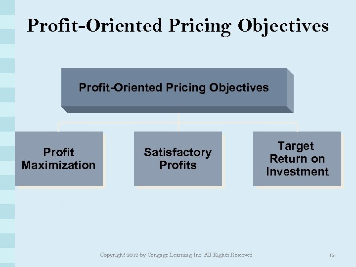 Profit-Oriented Pricing Objectives Profit Maximization Satisfactory Profits Copyright 2012 by Cengage Learning Inc. All