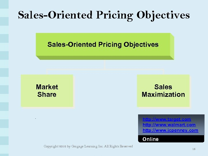 Sales-Oriented Pricing Objectives Market Share Sales Maximization http: //www. target. com http: //www. walmart.
