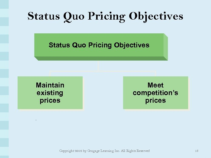 Status Quo Pricing Objectives Maintain existing prices Meet competition's prices Copyright 2012 by Cengage
