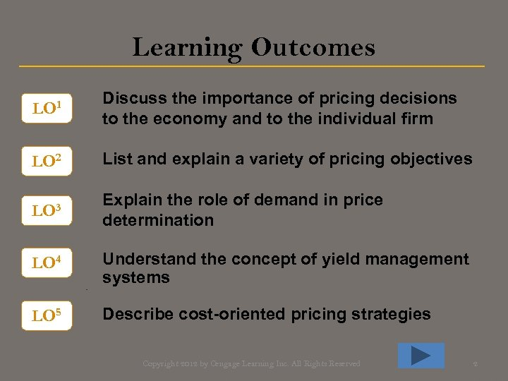 Learning Outcomes LO 1 Discuss the importance of pricing decisions to the economy and