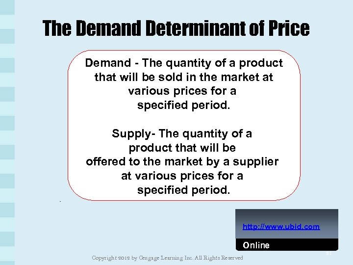 The Demand Determinant of Price Demand - The quantity of a product that will