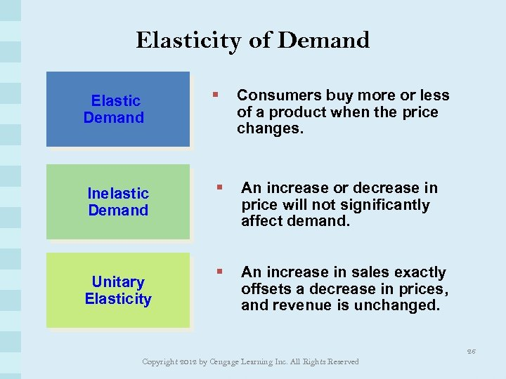 Elasticity of Demand Elastic Demand § Consumers buy more or less of a product