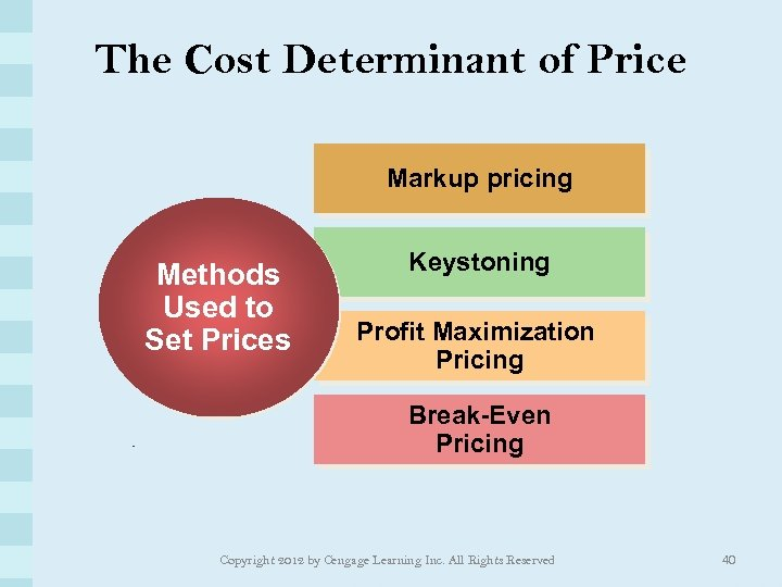 The Cost Determinant of Price Markup pricing Methods Used to Set Prices Keystoning Profit