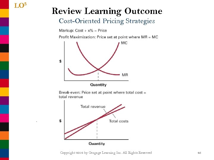 LO 5 Review Learning Outcome Cost-Oriented Pricing Strategies Copyright 2012 by Cengage Learning Inc.